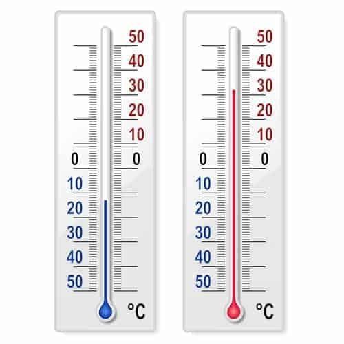 Two thermometers: Blue one at cold minus 12, red one at hot plus 30